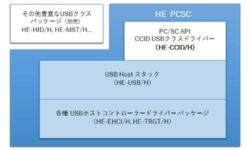HE-PCSC_block_diagram-01.jpg