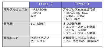 PR20180706_TSS2_03.jpg