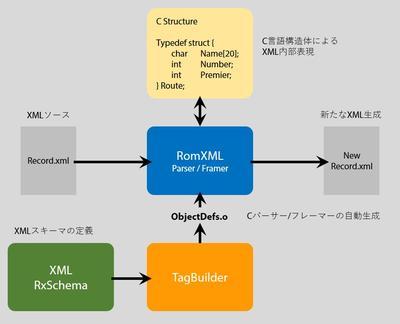 RomXML_AE-05.jpg