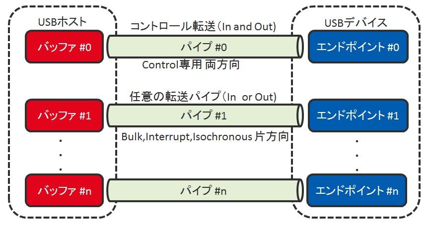usb-h-column01.jpg