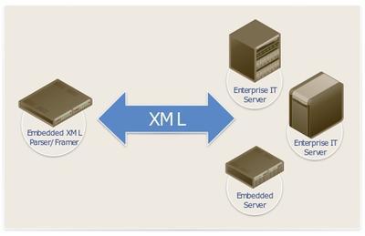 RomXML_AE-01.jpg